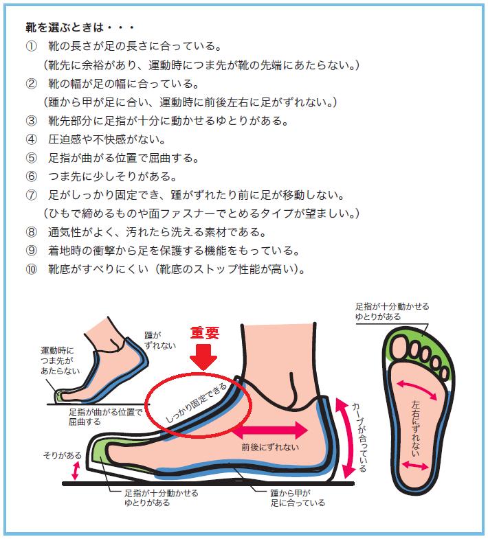 子ども靴の選び方|サロン美足